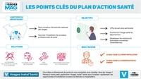 Zoom sur le Plan d'Actions Santé